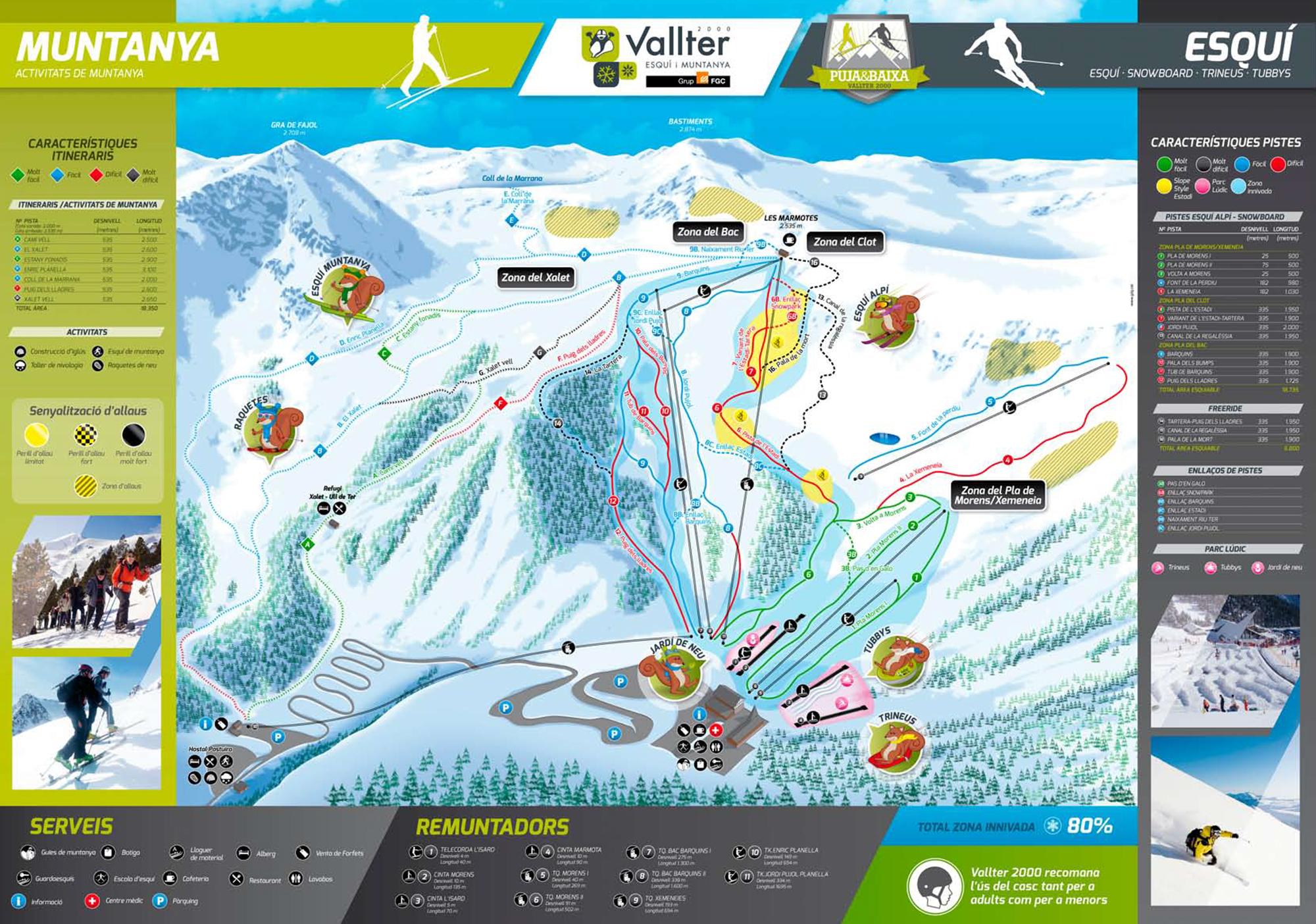 mapa pistas Vallter 2000